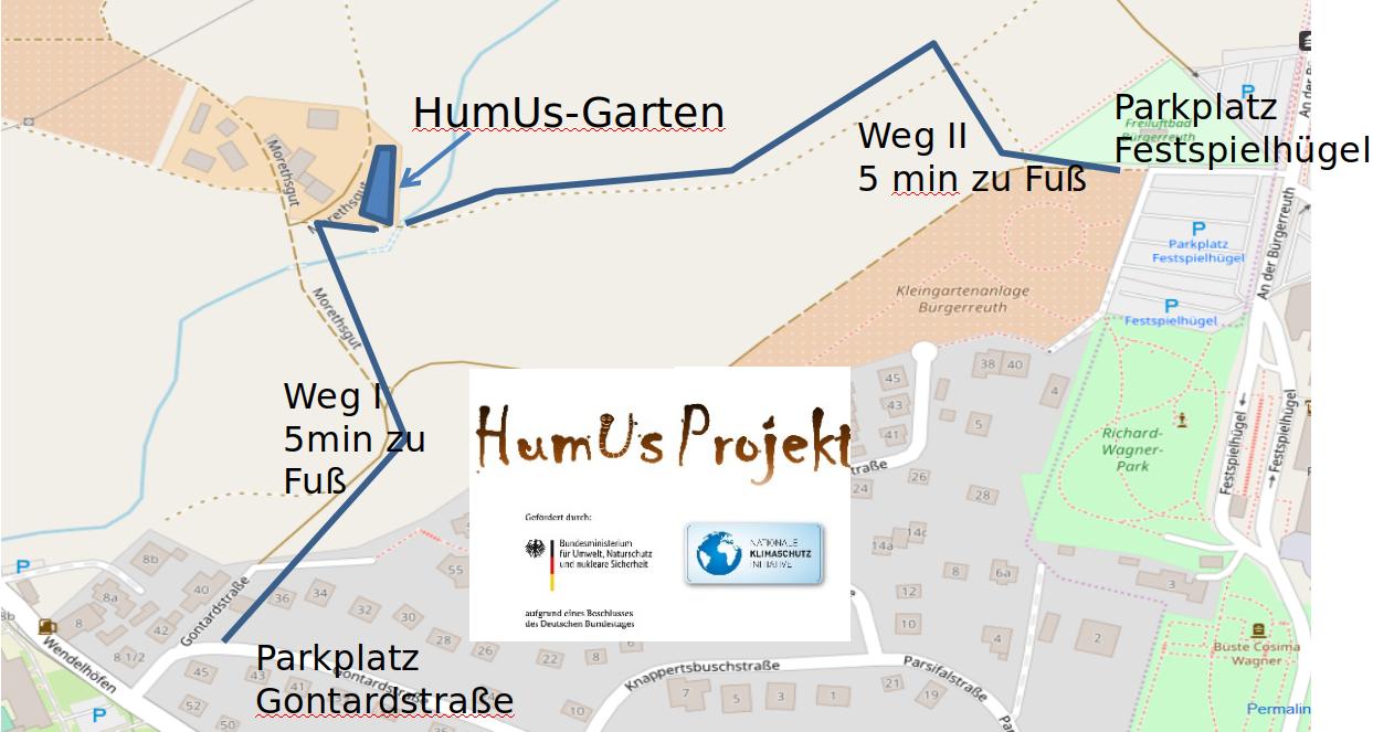 Humusgarten